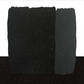 FARBA DO TKANIN IDEA STOFFA 530 BLACK