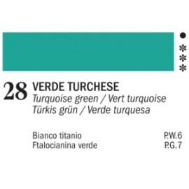 AKRYL MASTER 28 TURQUOISE GREEN 60 ML